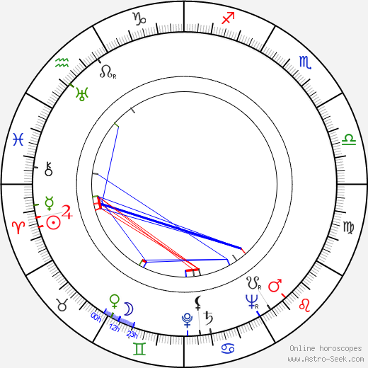 Phil Leeds astro natal birth chart, Phil Leeds horoscope, astrology