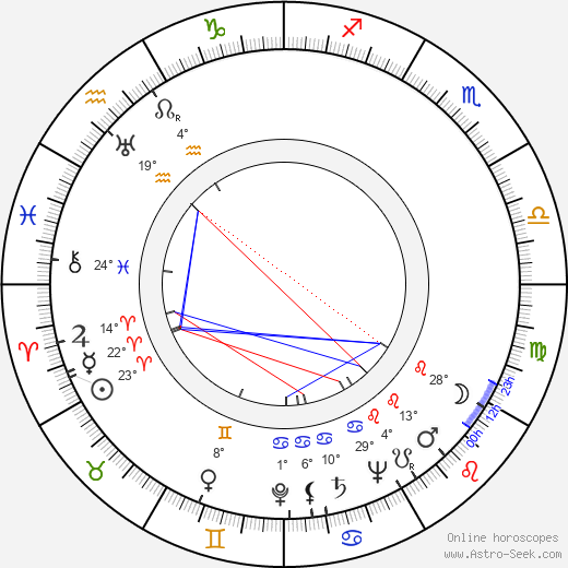 Phyllis Fraser birth chart, biography, wikipedia 2019, 2020