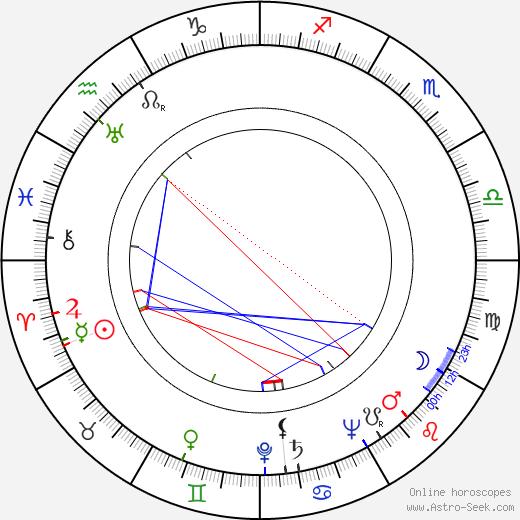 Phyllis Fraser день рождения гороскоп, Phyllis Fraser Натальная карта онлайн