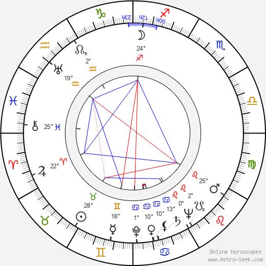 Alfred Shaughnessy birth chart, biography, wikipedia 2019, 2020