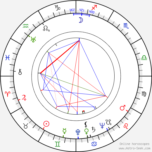 Alfred Shaughnessy astro natal birth chart, Alfred Shaughnessy horoscope, astrology