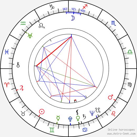 José Vivó birth chart, José Vivó astro natal horoscope, astrology