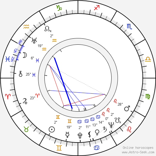 Raoul André birth chart, biography, wikipedia 2019, 2020