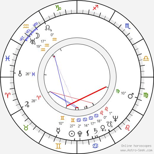 George Pravda birth chart, biography, wikipedia 2018, 2019