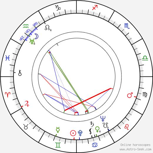 George Pravda astro natal birth chart, George Pravda horoscope, astrology