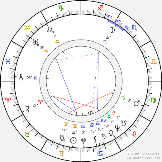 Halina Billing-Wohl birth chart, biography, wikipedia 2018, 2019