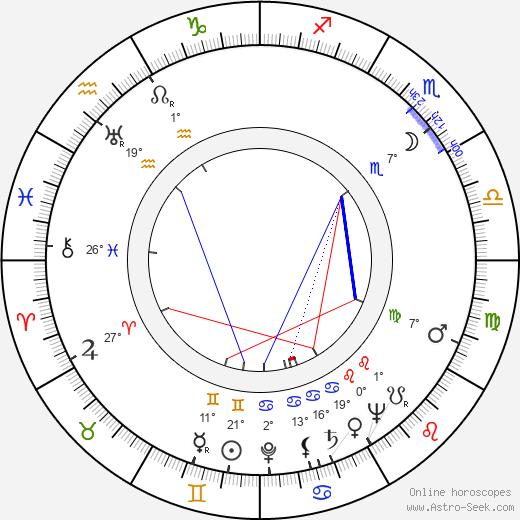 Irwin Allen birth chart, biography, wikipedia 2019, 2020