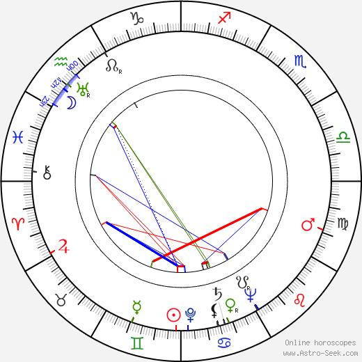Karin Booth astro natal birth chart, Karin Booth horoscope, astrology