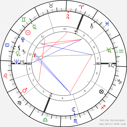 Karl Herrligkoffer день рождения гороскоп, Karl Herrligkoffer Натальная карта онлайн