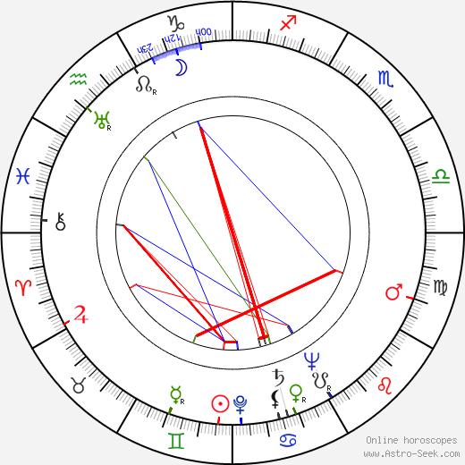 Maire Valtonen день рождения гороскоп, Maire Valtonen Натальная карта онлайн