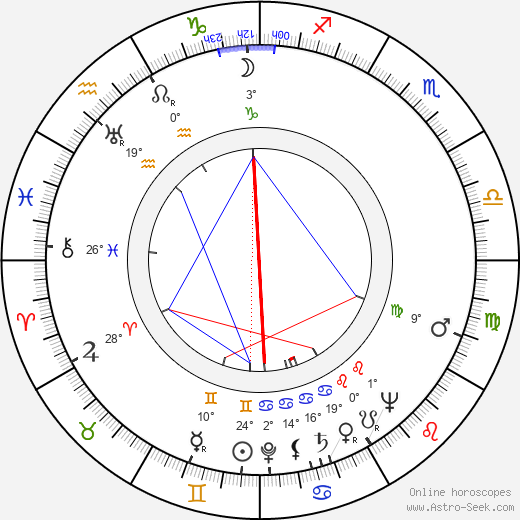 Onni Laihanen birth chart, biography, wikipedia 2019, 2020