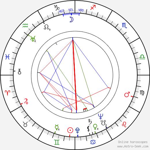 Onni Laihanen tema natale, oroscopo, Onni Laihanen oroscopi gratuiti, astrologia