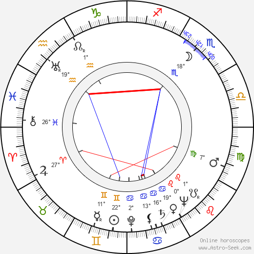 Signe Liljeberg birth chart, biography, wikipedia 2018, 2019