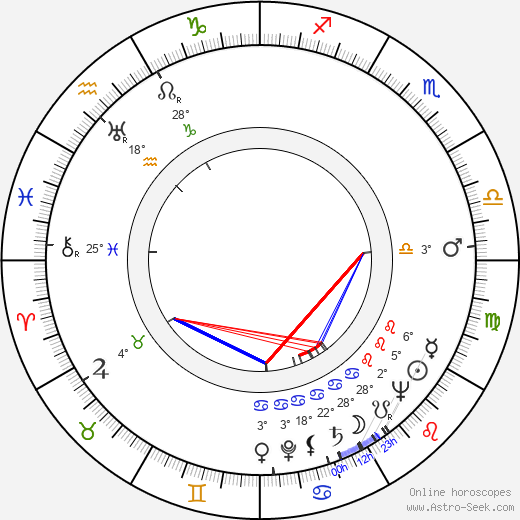 Alice Sapritch birth chart, biography, wikipedia 2018, 2019