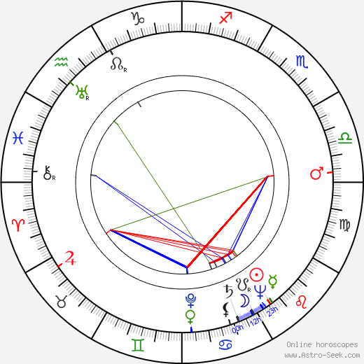 Alice Sapritch astro natal birth chart, Alice Sapritch horoscope, astrology
