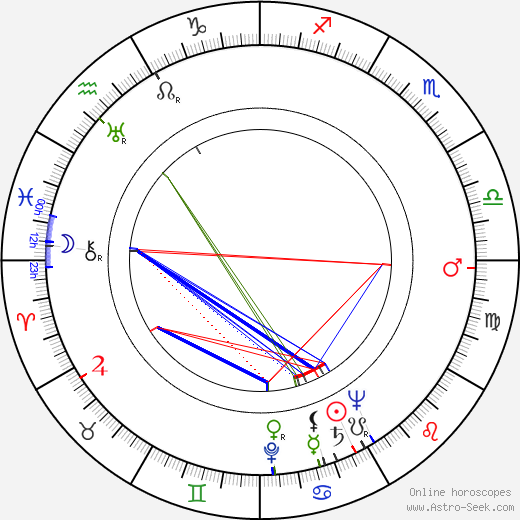 Denise Bosc astro natal birth chart, Denise Bosc horoscope, astrology