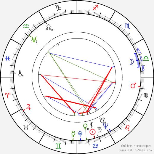 Denise Clair tema natale, oroscopo, Denise Clair oroscopi gratuiti, astrologia