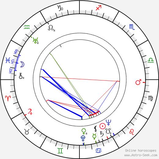 Irene Winston astro natal birth chart, Irene Winston horoscope, astrology