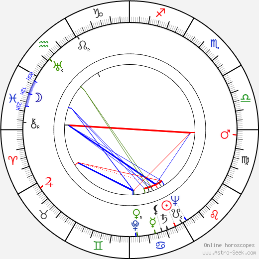 Jaromír Spal astro natal birth chart, Jaromír Spal horoscope, astrology