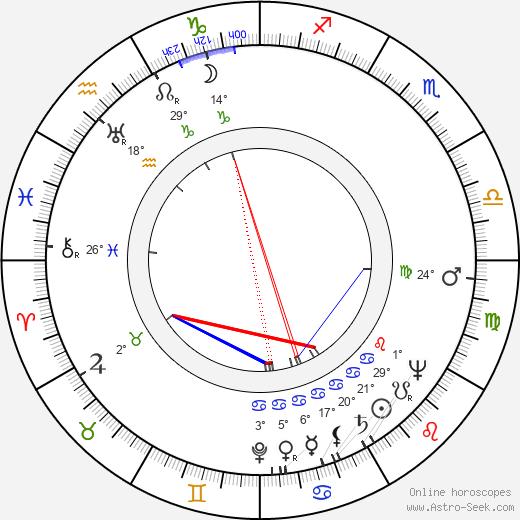 Julio Porter birth chart, biography, wikipedia 2018, 2019