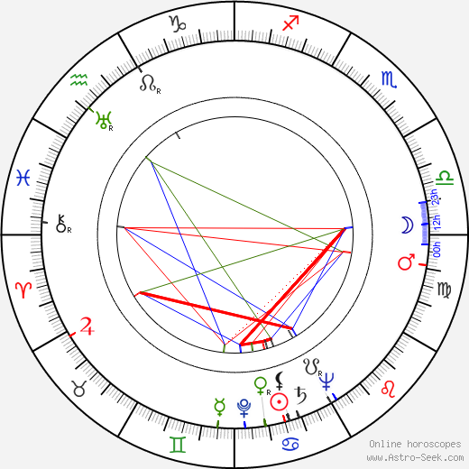 Roberto Bruni birth chart, Roberto Bruni astro natal horoscope, astrology