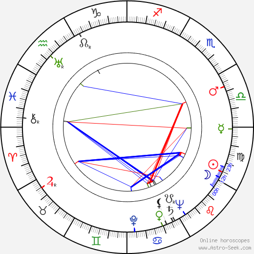 Aimo Jäderholm tema natale, oroscopo, Aimo Jäderholm oroscopi gratuiti, astrologia