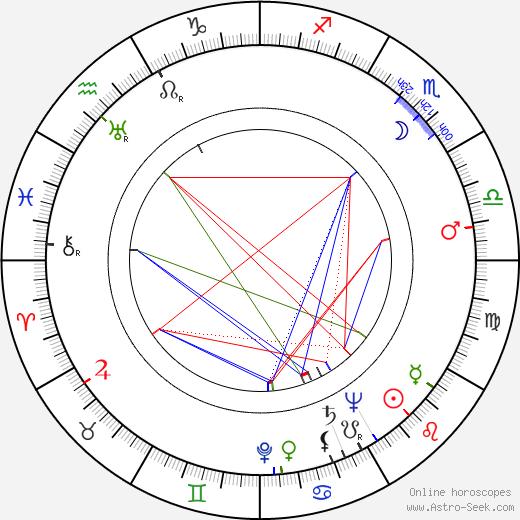 Charles Schnee birth chart, Charles Schnee astro natal horoscope, astrology