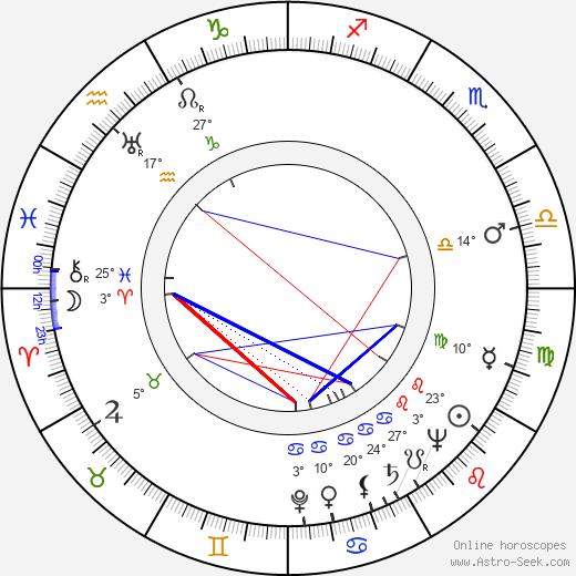 Erna Tauro birth chart, biography, wikipedia 2019, 2020