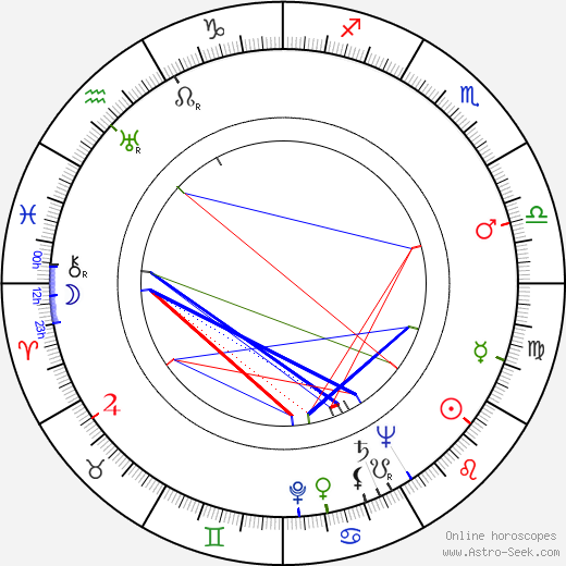 Erna Tauro birth chart, Erna Tauro astro natal horoscope, astrology