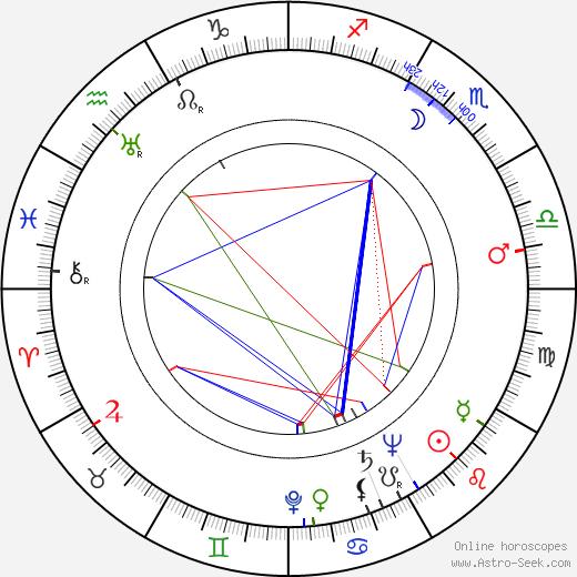 Majken Torkeli tema natale, oroscopo, Majken Torkeli oroscopi gratuiti, astrologia