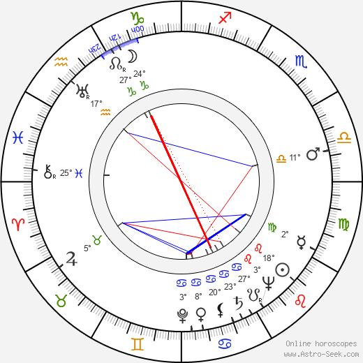 William K. Coors birth chart, biography, wikipedia 2019, 2020