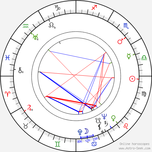 Claude Viriot birth chart, Claude Viriot astro natal horoscope, astrology