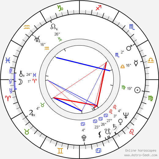 Edward Binns birth chart, biography, wikipedia 2018, 2019