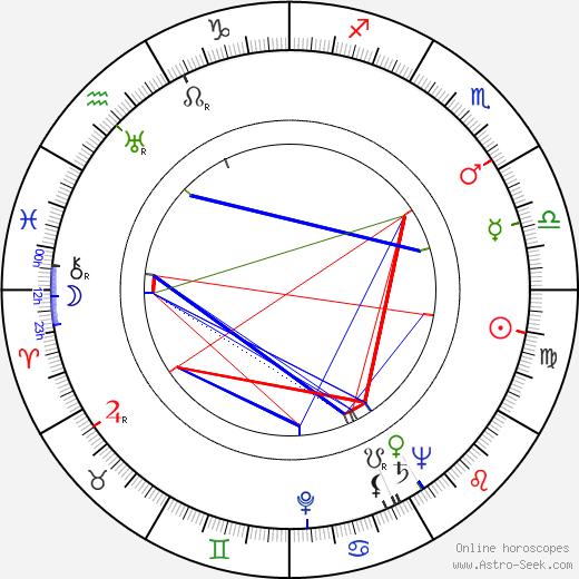 Edward Binns astro natal birth chart, Edward Binns horoscope, astrology