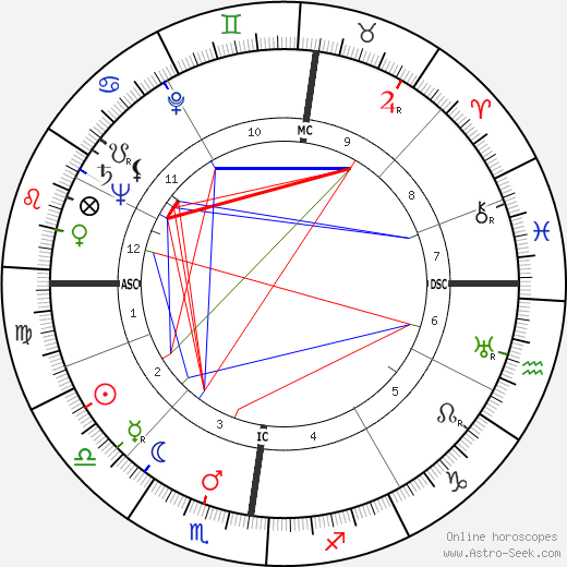 Josef Traxel birth chart, Josef Traxel astro natal horoscope, astrology