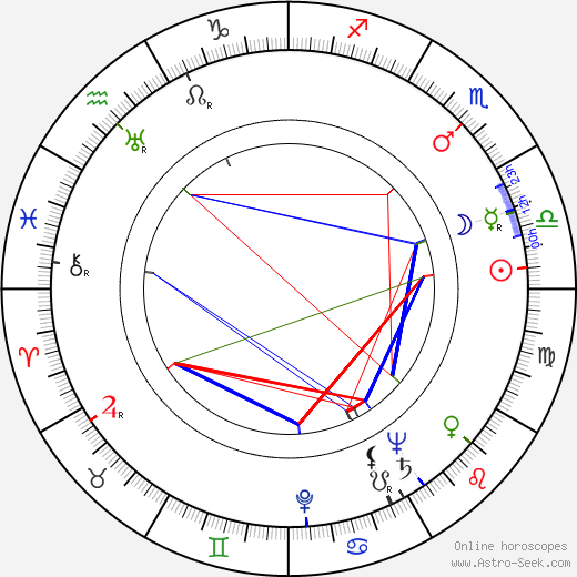 Maija Lehtonen birth chart, Maija Lehtonen astro natal horoscope, astrology