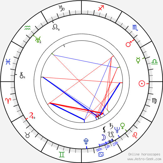 Vladimír Čech Sr. astro natal birth chart, Vladimír Čech Sr. horoscope, astrology