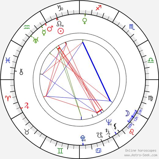 Arnošt Garlatty astro natal birth chart, Arnošt Garlatty horoscope, astrology