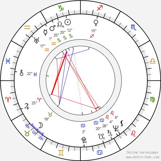 Dick Schulz birth chart, biography, wikipedia 2020, 2021