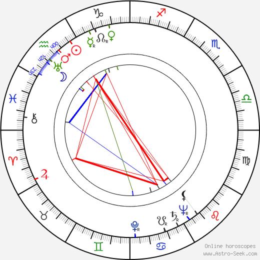 Ernest Borgnine astro natal birth chart, Ernest Borgnine horoscope, astrology