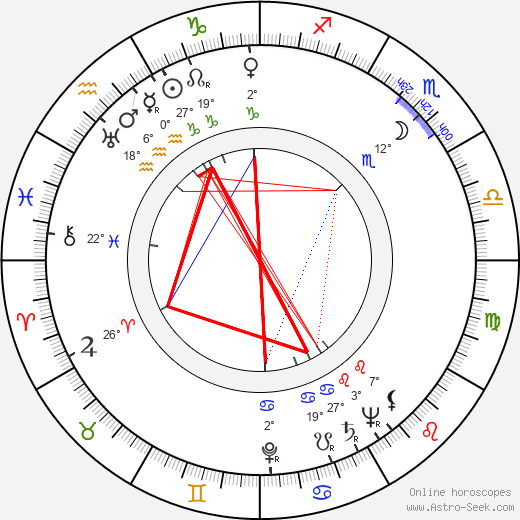 Frank P. Bibas birth chart, biography, wikipedia 2018, 2019