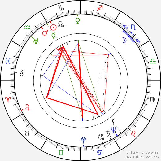 Frank P. Bibas astro natal birth chart, Frank P. Bibas horoscope, astrology