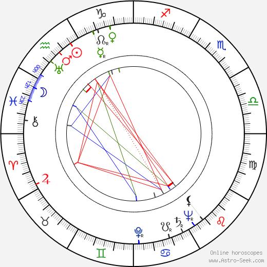 Georg Tressler tema natale, oroscopo, Georg Tressler oroscopi gratuiti, astrologia