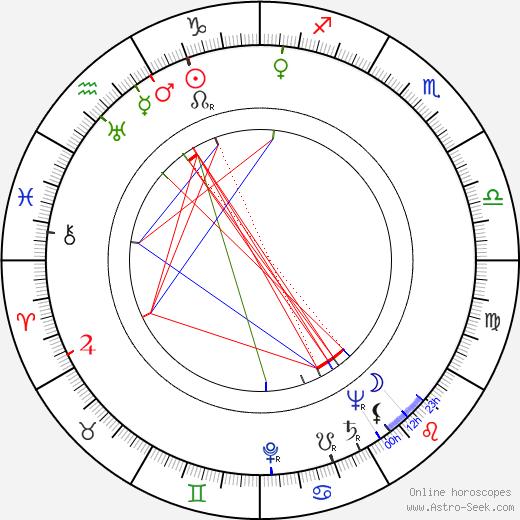 Hilde Krahl birth chart, Hilde Krahl astro natal horoscope, astrology