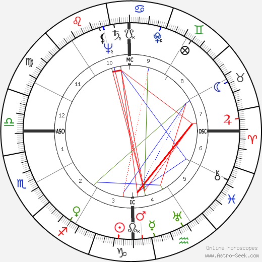 Leon McAuliffe день рождения гороскоп, Leon McAuliffe Натальная карта онлайн