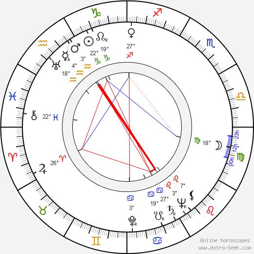 Sergio Grieco birth chart, biography, wikipedia 2020, 2021