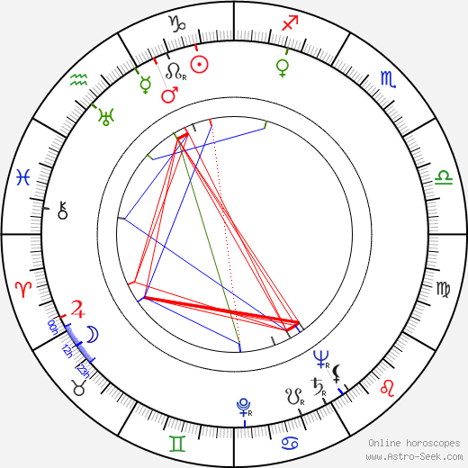 Vera Zorina birth chart, Vera Zorina astro natal horoscope, astrology