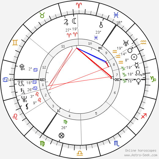 Walter Schmidt birth chart, biography, wikipedia 2017, 2018