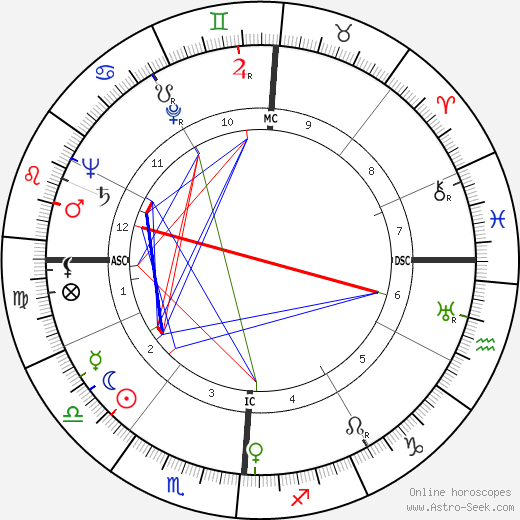 Arthur Schlesinger Jr. astro natal birth chart, Arthur Schlesinger Jr. horoscope, astrology