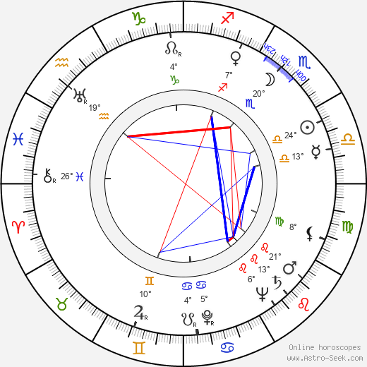 Boris Sagal birth chart, biography, wikipedia 2018, 2019